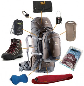 Was kommt in den Backpack Rucksack